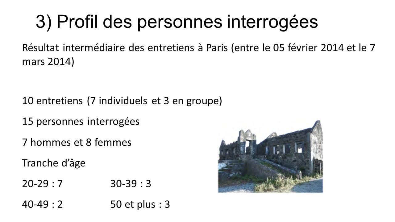 3) Profil des personnes interrogées Résultat intermédiaire des entretiens à Paris (entre le 05 février 2014 et le 7 mars 2014) 10 entretiens (7 individuels et 3 en groupe) 15 personnes interrogées 7 hommes et 8 femmes Tranche dâge 20-29 : 7 30-39 : 3 40-49 : 2 50 et plus : 3