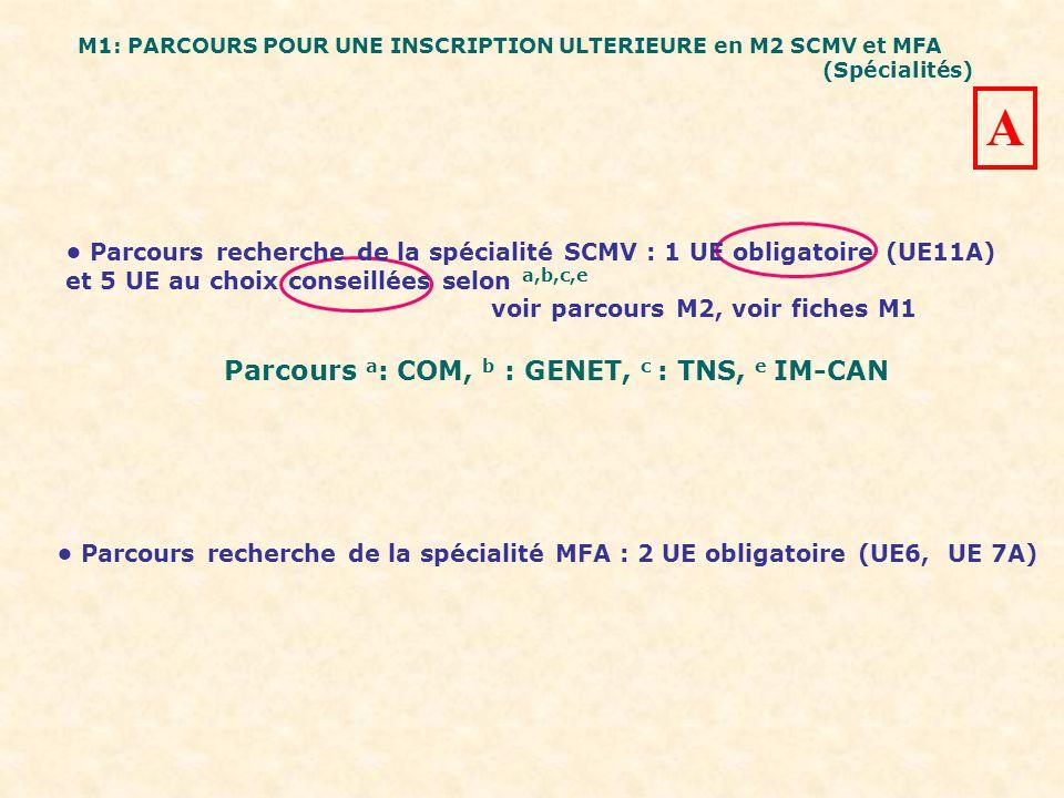 Parcours a : COM, b : GENET, c : TNS, e IM-CAN A M1: PARCOURS POUR UNE INSCRIPTION ULTERIEURE en M2 SCMV et MFA (Spécialités) Parcours recherche de la spécialité SCMV : 1 UE obligatoire (UE11A) et 5 UE au choix conseillées selon a,b,c,e voir parcours M2, voir fiches M1 Parcours recherche de la spécialité MFA : 2 UE obligatoire (UE6, UE 7A)