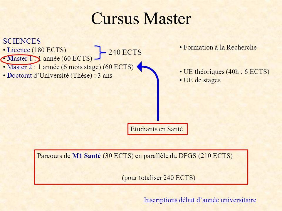 Cursus Master SCIENCES Licence (180 ECTS) Master 1 : 1 année (60 ECTS) Master 2 : 1 année (6 mois stage) (60 ECTS) Doctorat dUniversité (Thèse) : 3 ans Formation à la Recherche Etudiants en Santé UE théoriques (40h : 6 ECTS) UE de stages Parcours de M1 Santé (30 ECTS) en parallèle du DFGS (210 ECTS) (pour totaliser 240 ECTS) Inscriptions début dannée universitaire 240 ECTS