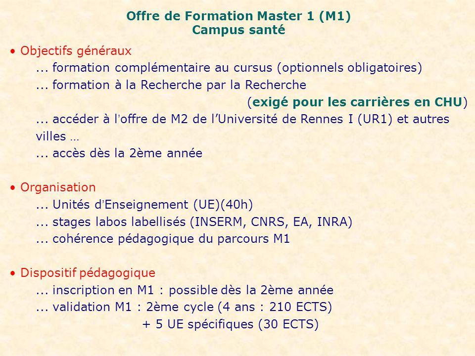 Objectifs généraux...formation complémentaire au cursus (optionnels obligatoires)...