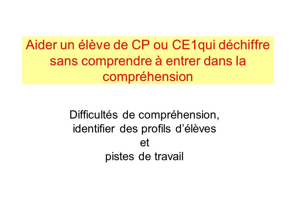 Aider un élève de CP ou CE1qui déchiffre sans comprendre à entrer dans la compréhension Difficultés de compréhension, identifier des profils délèves et pistes de travail
