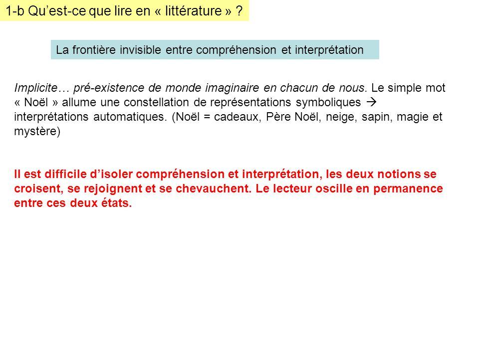 1-b Quest-ce que lire en « littérature » ? La frontière invisible entre compréhension et interprétation Implicite… pré-existence de monde imaginaire e