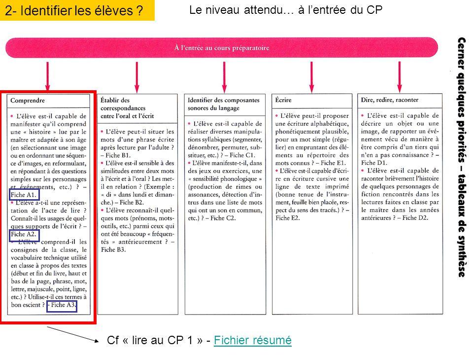 2- Identifier les élèves ? Le niveau attendu… à lentrée du CP Cf « lire au CP 1 » - Fichier résuméFichier résumé
