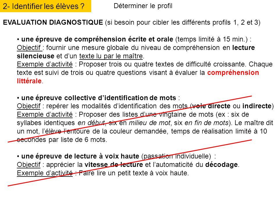 2- Identifier les élèves ? Déterminer le profil EVALUATION DIAGNOSTIQUE (si besoin pour cibler les différents profils 1, 2 et 3) une épreuve de compré