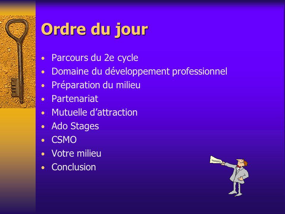 Ordre du jour Parcours du 2e cycle Domaine du développement professionnel Préparation du milieu Partenariat Mutuelle dattraction Ado Stages CSMO Votre milieu Conclusion