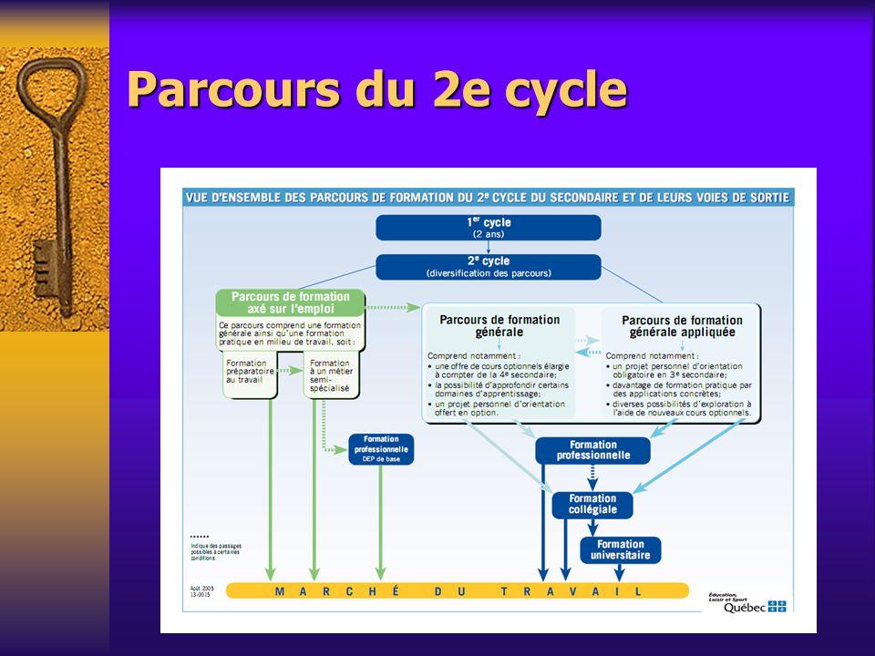 Parcours du 2e cycle