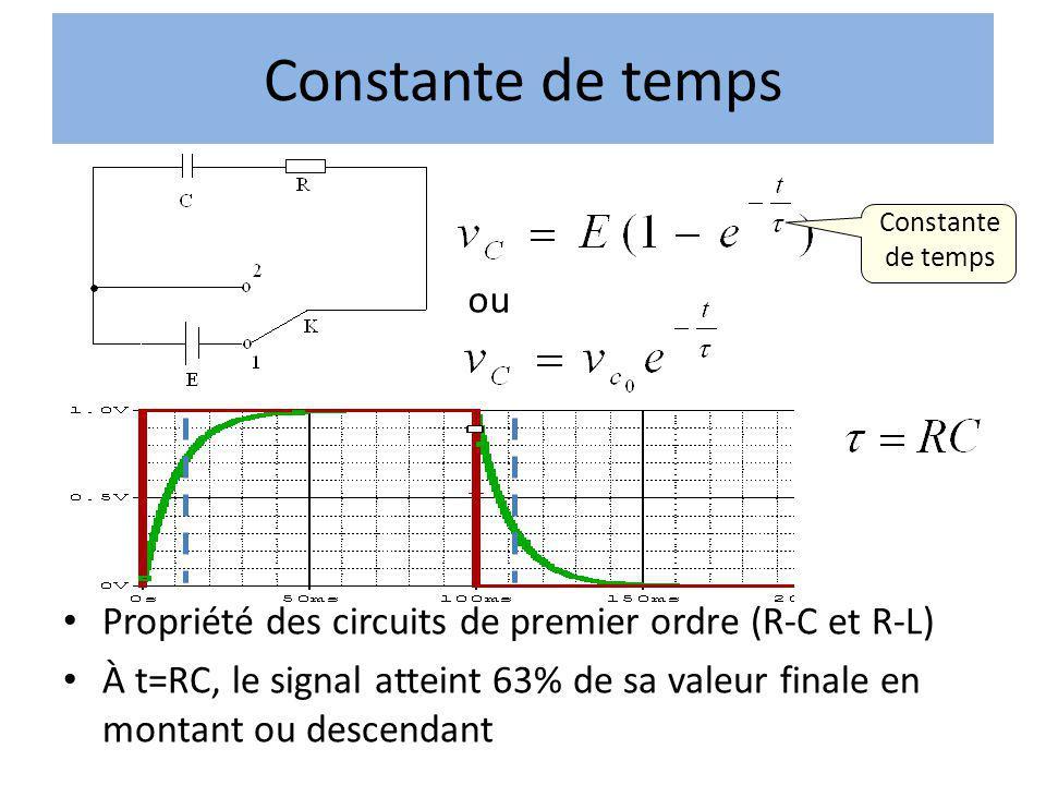 Constante de temps Propriété des circuits de premier ordre (R-C et R-L) À t=RC, le signal atteint 63% de sa valeur finale en montant ou descendant ou