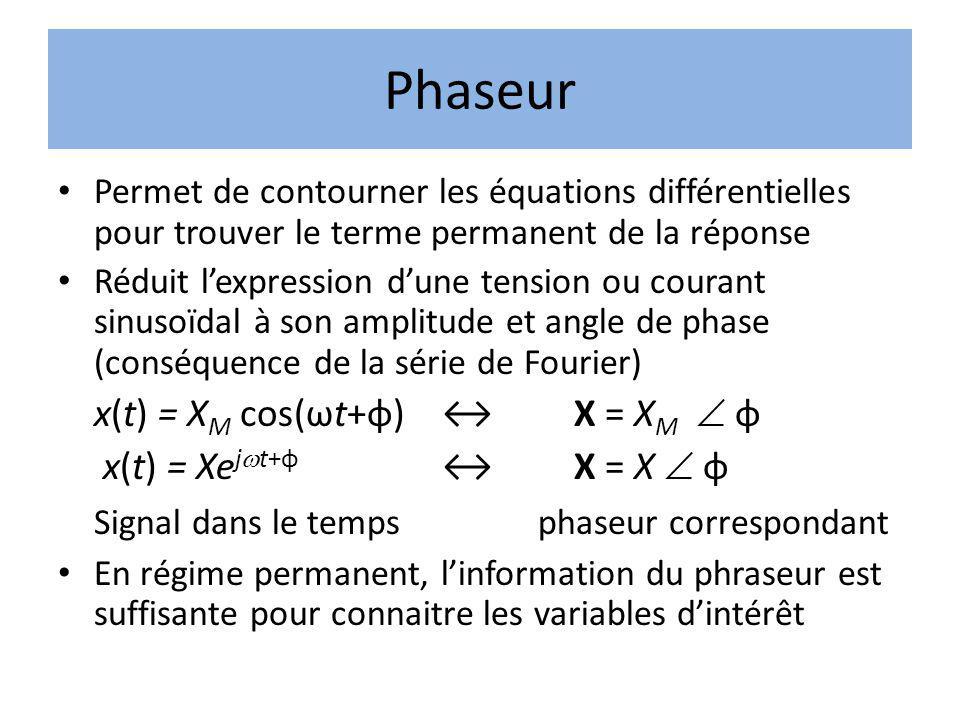 Phaseur Permet de contourner les équations différentielles pour trouver le terme permanent de la réponse Réduit lexpression dune tension ou courant si