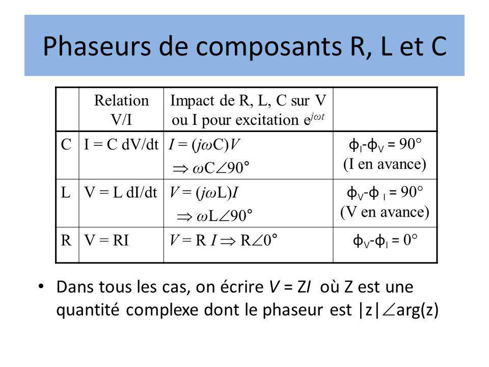 Phaseurs de composants R, L et C Relation V/I Impact de R, L, C sur V ou I pour excitation e jωt CI = C dV/dtI = (jωC)V ωC 90° φ I -φ V = 90° (I en av