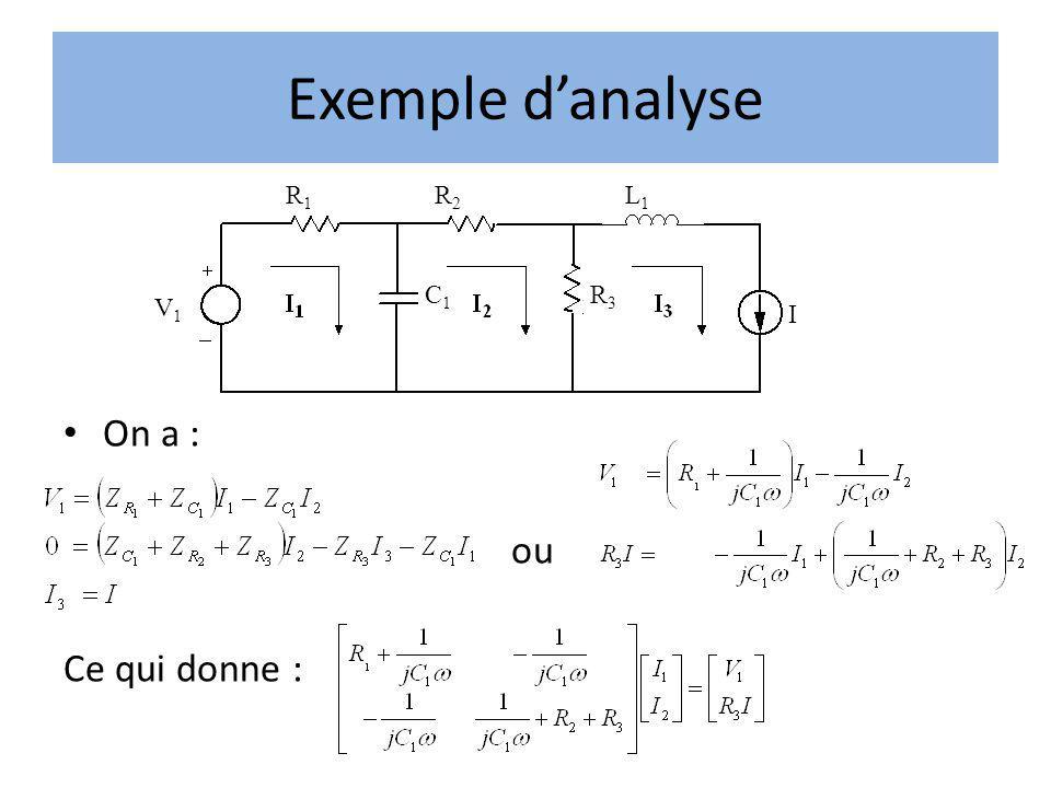 Exemple danalyse On a : ou Ce qui donne : V1V1 I L1L1 C 1 R2R2 R1R1 R 3