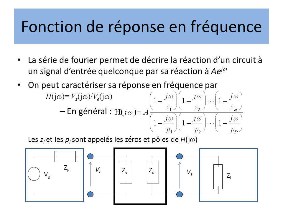Fonction de réponse en fréquence La série de fourier permet de décrire la réaction dun circuit à un signal dentrée quelconque par sa réaction à Ae j O