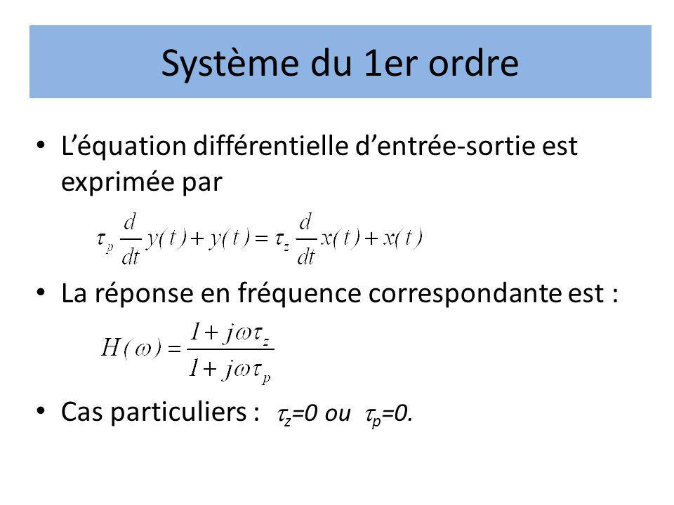 Système du 1er ordre Léquation différentielle dentrée-sortie est exprimée par La réponse en fréquence correspondante est : Cas particuliers : z =0 ou