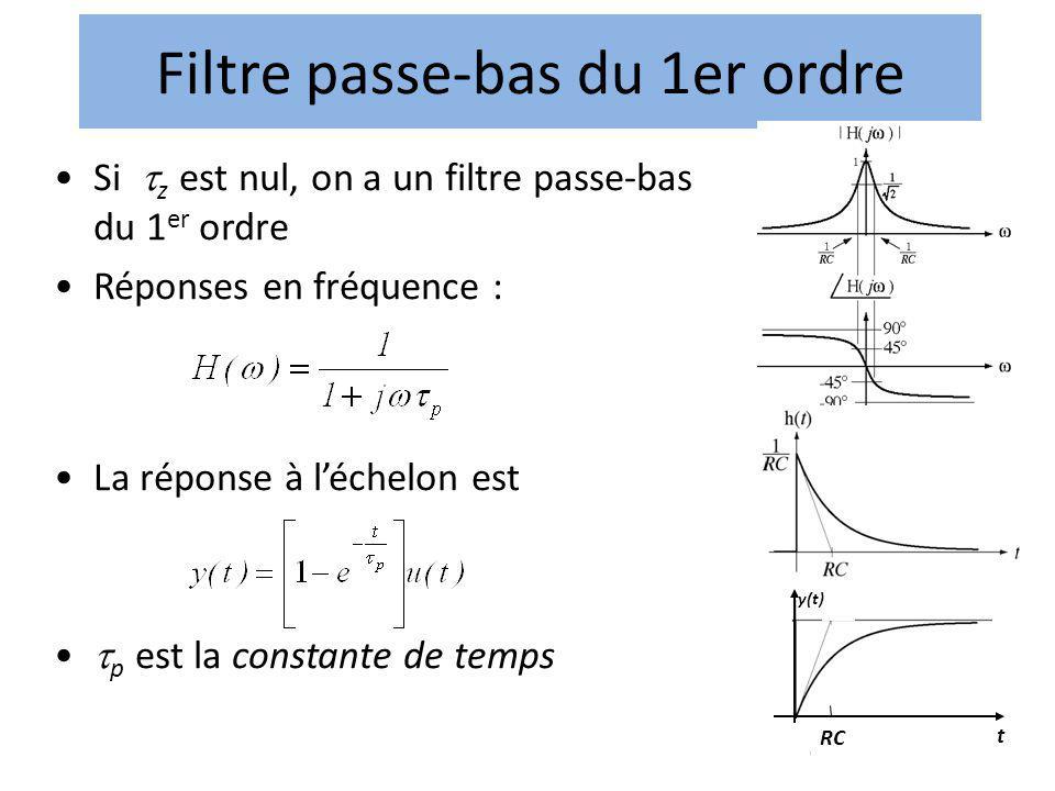 Filtre passe-bas du 1er ordre Si z est nul, on a un filtre passe-bas du 1 er ordre Réponses en fréquence : La réponse à léchelon est p est la constant