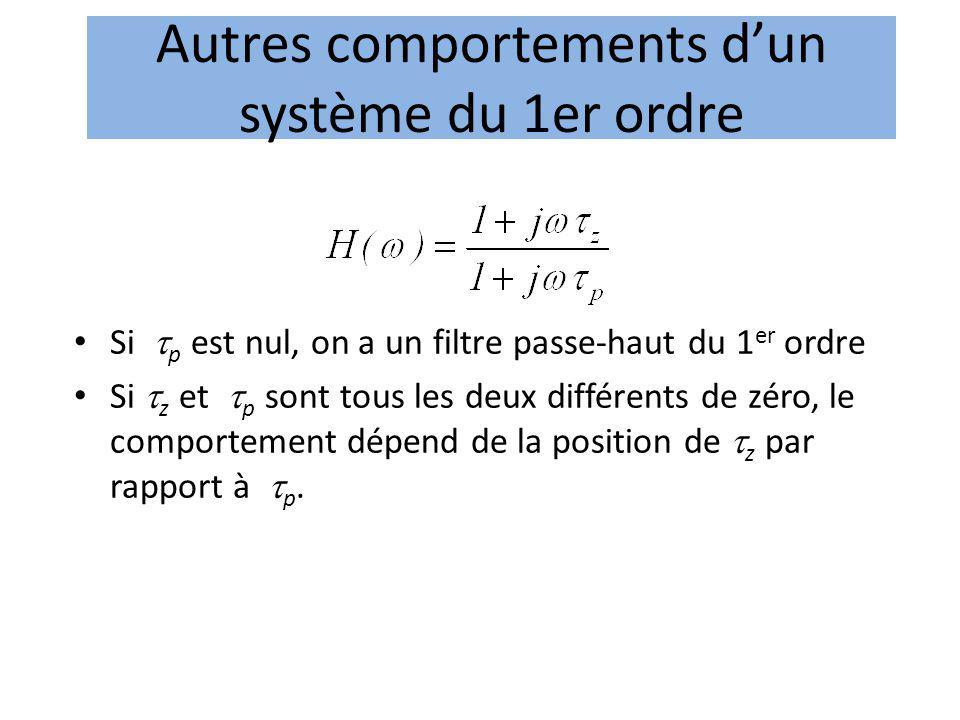 Autres comportements dun système du 1er ordre Si p est nul, on a un filtre passe-haut du 1 er ordre Si z et p sont tous les deux différents de zéro, l