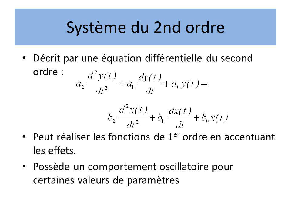 Système du 2nd ordre Décrit par une équation différentielle du second ordre : Peut réaliser les fonctions de 1 er ordre en accentuant les effets. Poss