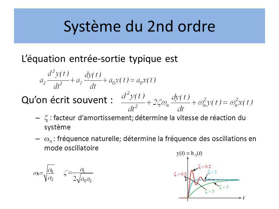 Système du 2nd ordre Léquation entrée-sortie typique est Quon écrit souvent : – : facteur damortissement; détermine la vitesse de réaction du système