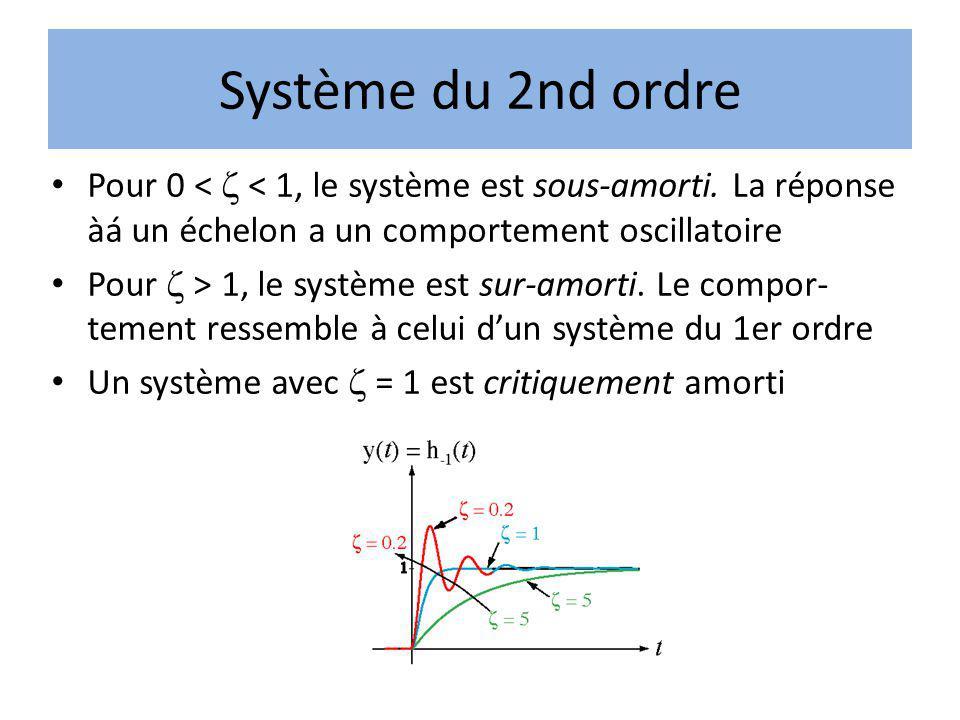 Système du 2nd ordre Pour 0 < < 1, le système est sous-amorti. La réponse àá un échelon a un comportement oscillatoire Pour > 1, le système est sur-am