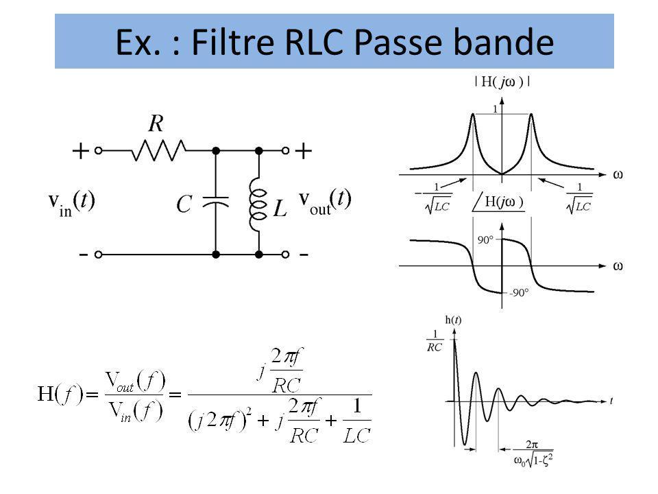 Ex. : Filtre RLC Passe bande