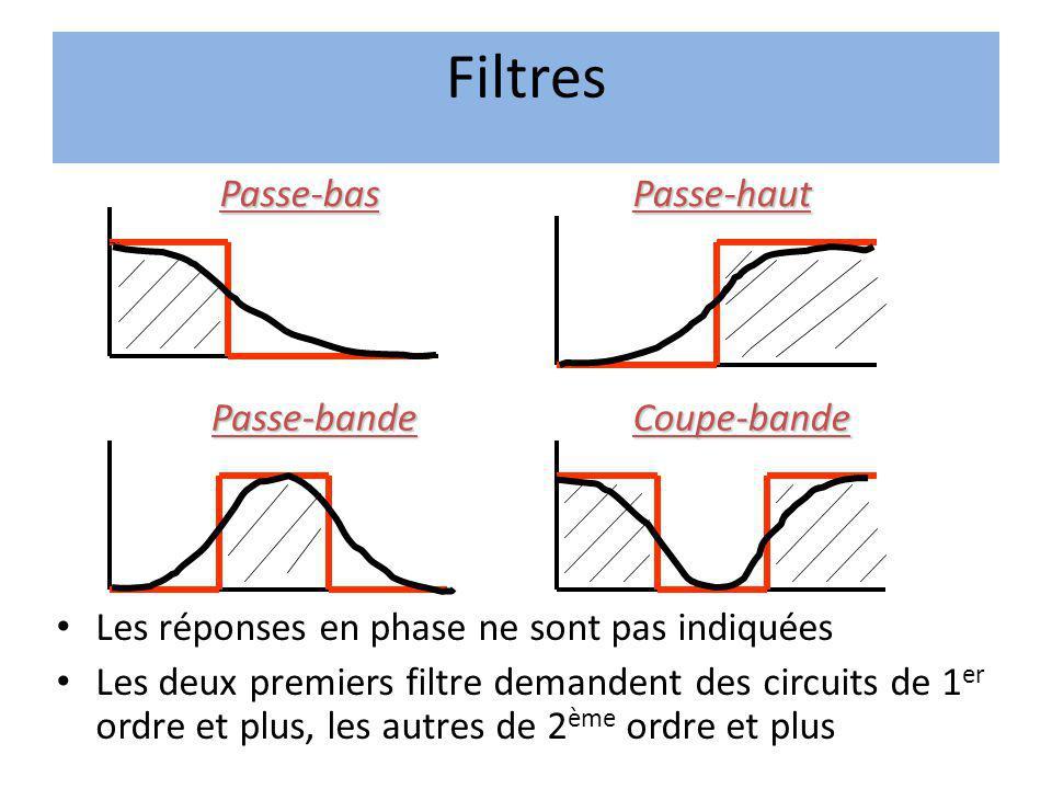 Passe-basPasse-haut Passe-bandeCoupe-bande Filtres Les réponses en phase ne sont pas indiquées Les deux premiers filtre demandent des circuits de 1 er