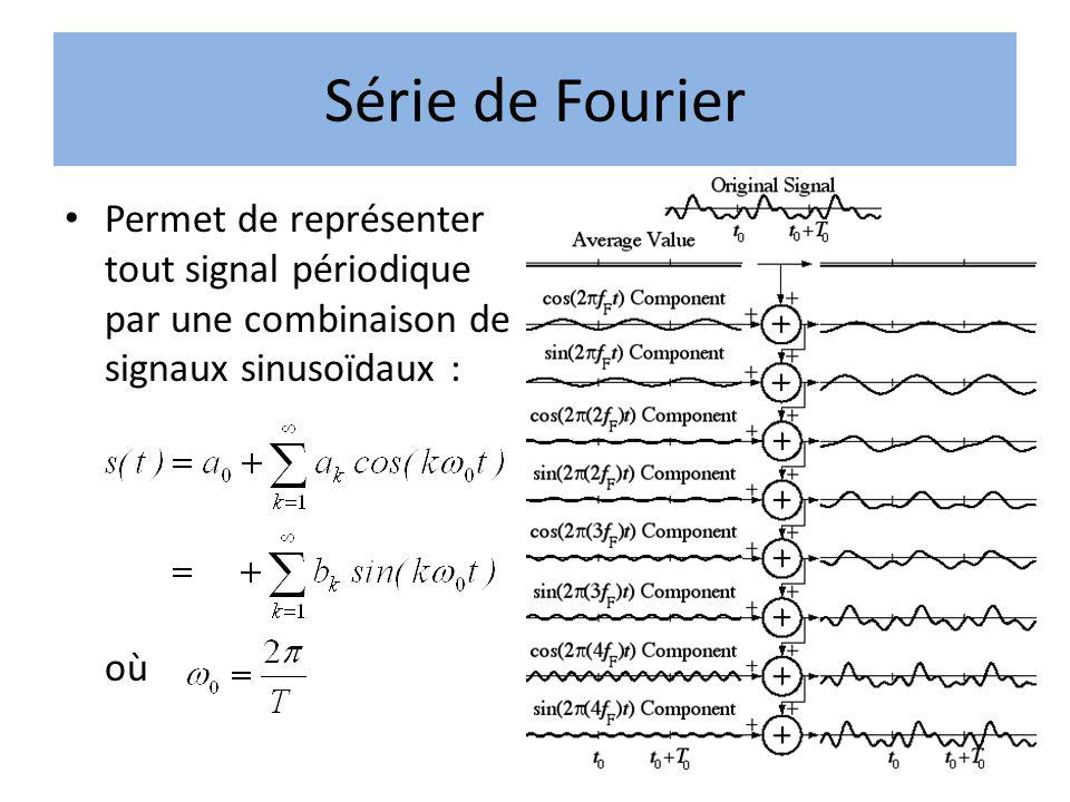 Série de Fourier Permet de représenter tout signal périodique par une combinaison de signaux sinusoïdaux : où