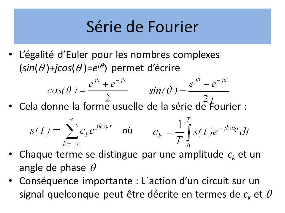 Série de Fourier Légalité dEuler pour les nombres complexes (sin( )+jcos( )=e j permet décrire Cela donne la forme usuelle de la série de Fourier : où