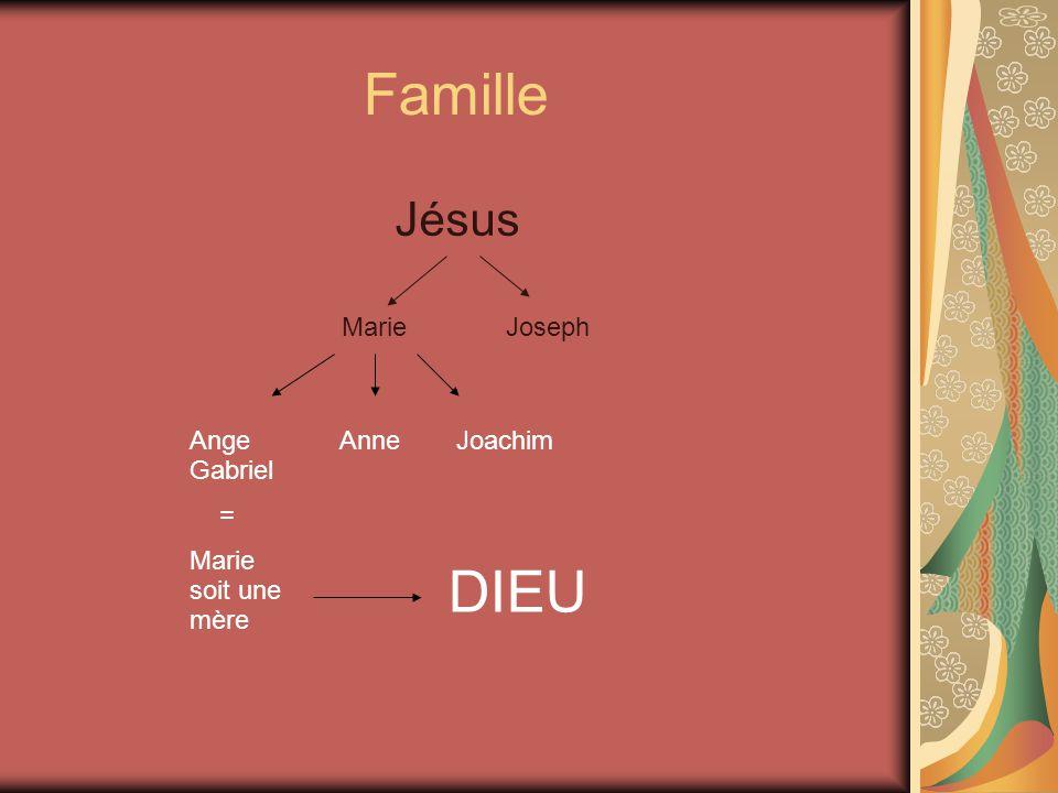 Famille Jésus MarieJoseph Ange Gabriel = Marie soit une mère AnneJoachim DIEU