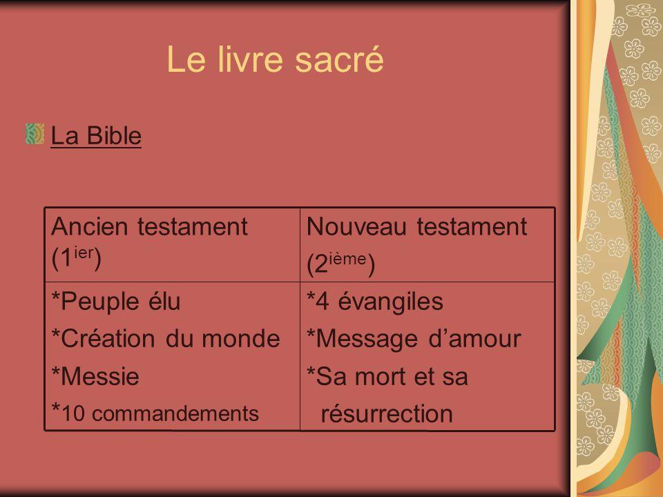 Le livre sacré La Bible *4 évangiles *Message damour *Sa mort et sa résurrection *Peuple élu *Création du monde *Messie * 10 commandements Nouveau testament (2 ième ) Ancien testament (1 ier )