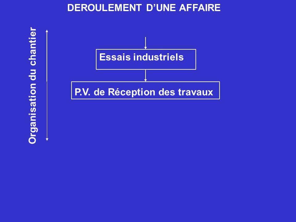 DEROULEMENT DUNE AFFAIRE Essais industriels P.V. de Réception des travaux Organisation du chantier
