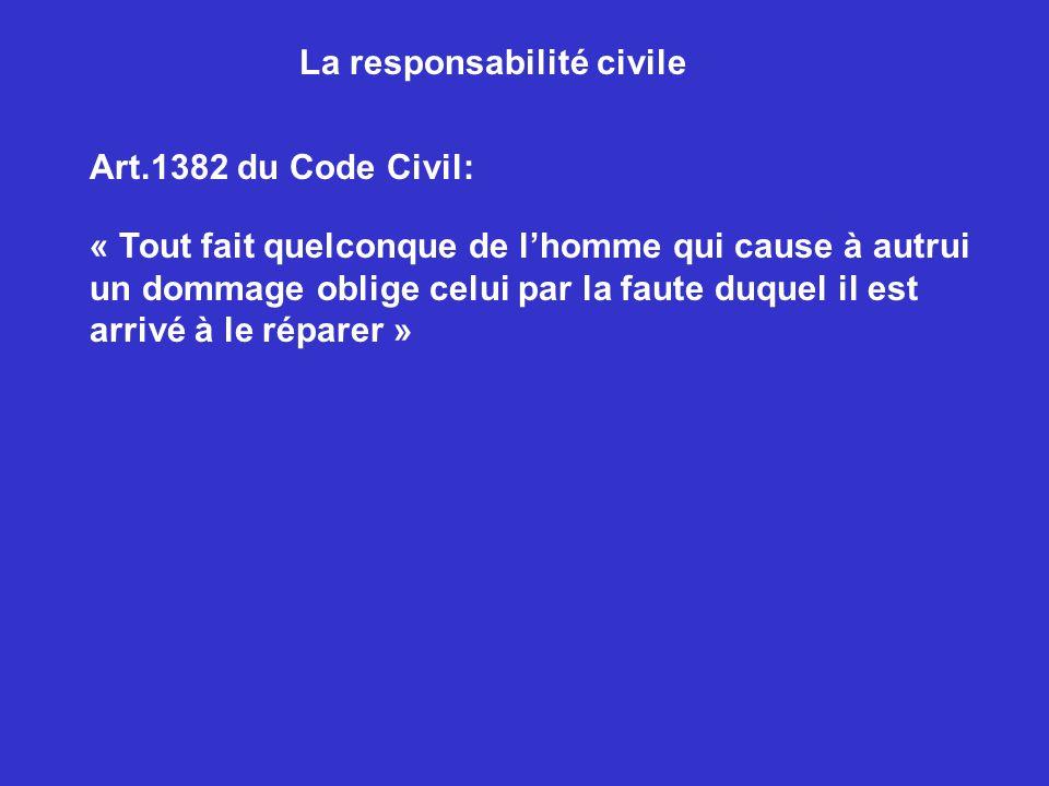 Art.1382 du Code Civil: « Tout fait quelconque de lhomme qui cause à autrui un dommage oblige celui par la faute duquel il est arrivé à le réparer » La responsabilité civile