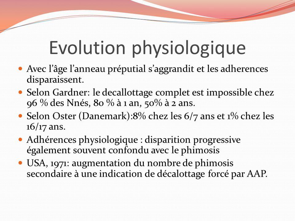 Evolution physiologique Avec lâge lanneau préputial saggrandit et les adherences disparaissent.
