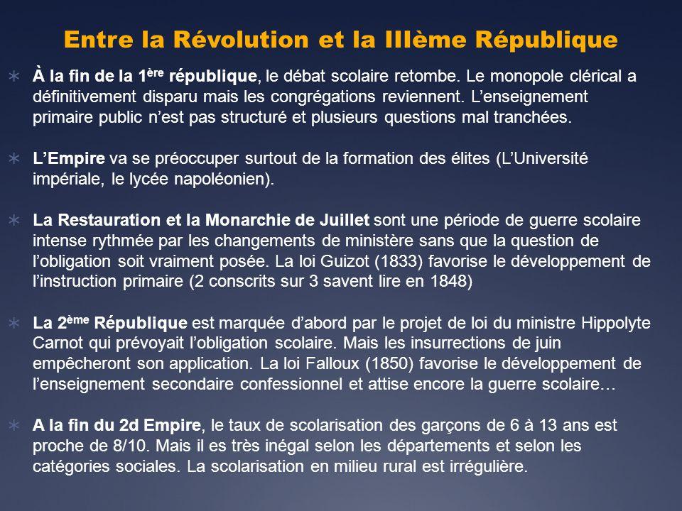 Entre la Révolution et la IIIème République À la fin de la 1 ère république, le débat scolaire retombe.