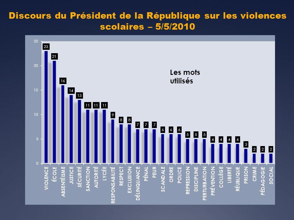 Discours du Président de la République sur les violences scolaires – 5/5/2010 Les mots utilisés