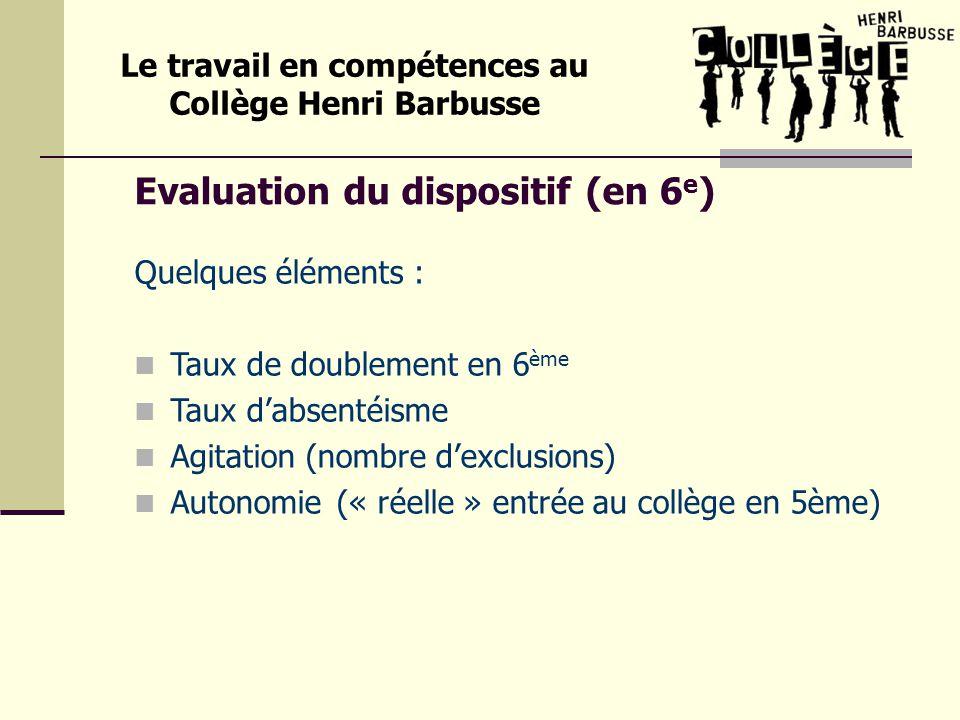 Evaluation du dispositif (en 6 e ) Quelques éléments : Taux de doublement en 6 ème Taux dabsentéisme Agitation (nombre dexclusions) Autonomie (« réell