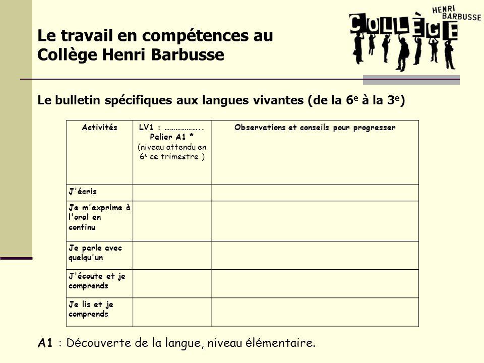 Le bulletin spécifiques aux langues vivantes (de la 6 e à la 3 e ) Le travail en compétences au Collège Henri Barbusse ActivitésLV1 : ……………….. Palier