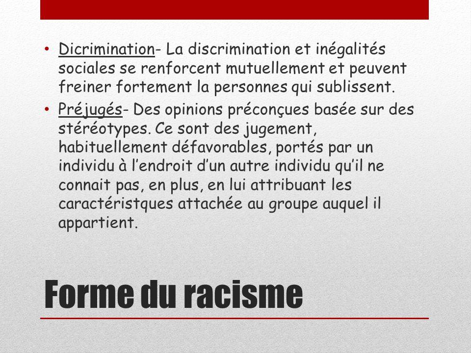 Forme du racisme Dicrimination- La discrimination et inégalités sociales se renforcent mutuellement et peuvent freiner fortement la personnes qui sublissent.