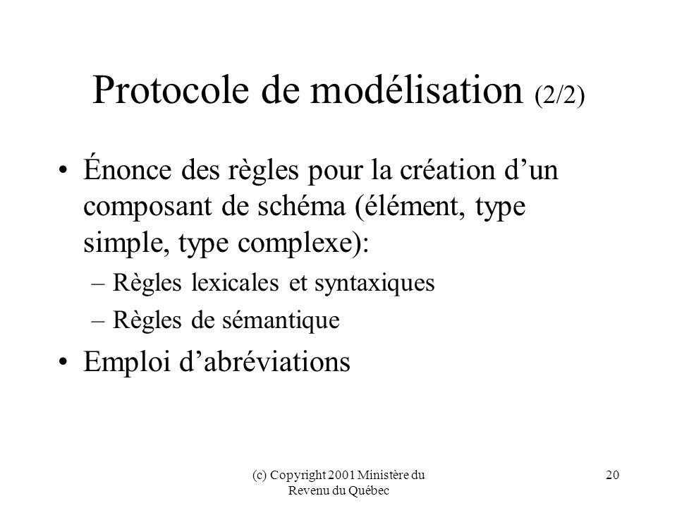(c) Copyright 2001 Ministère du Revenu du Québec 20 Protocole de modélisation (2/2) Énonce des règles pour la création dun composant de schéma (élément, type simple, type complexe): –Règles lexicales et syntaxiques –Règles de sémantique Emploi dabréviations