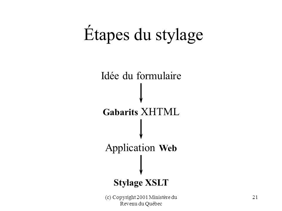 (c) Copyright 2001 Ministère du Revenu du Québec 21 Idée du formulaire Gabarits XHTML Application Web Stylage XSLT Étapes du stylage