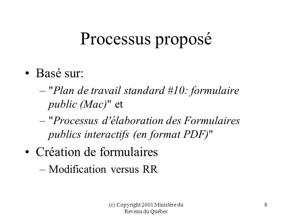 (c) Copyright 2001 Ministère du Revenu du Québec 19 Protocole de modélisation (1/2) Basé sur celui développé au GRDS pour le projet XML en route au gouvernement du Québec Prescrit une structure générale pour tous les formulaires
