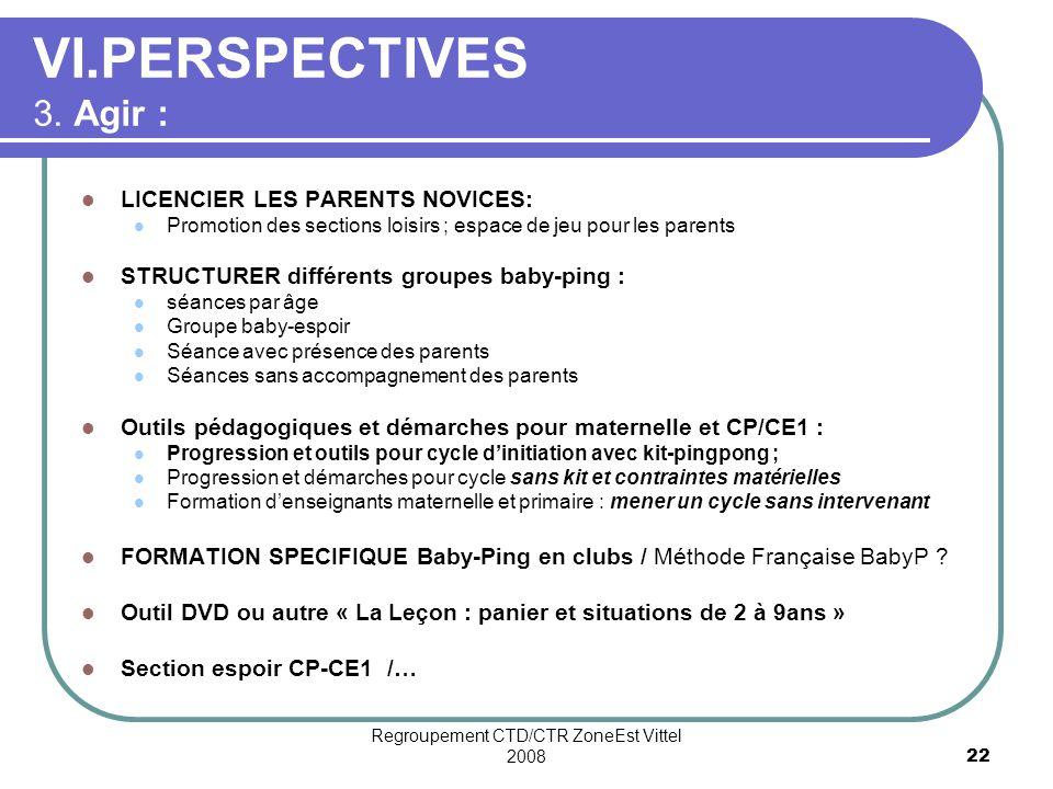 Regroupement CTD/CTR ZoneEst Vittel 200822 VI.PERSPECTIVES 3.