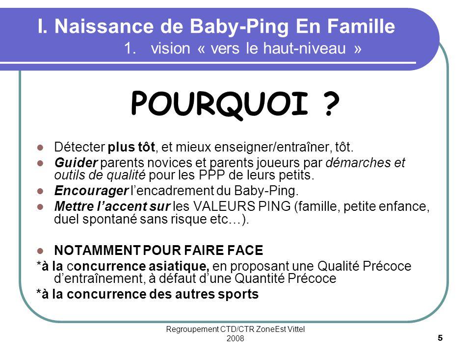 Regroupement CTD/CTR ZoneEst Vittel 20086 I.Naissance de Baby-Ping En Famille 2.