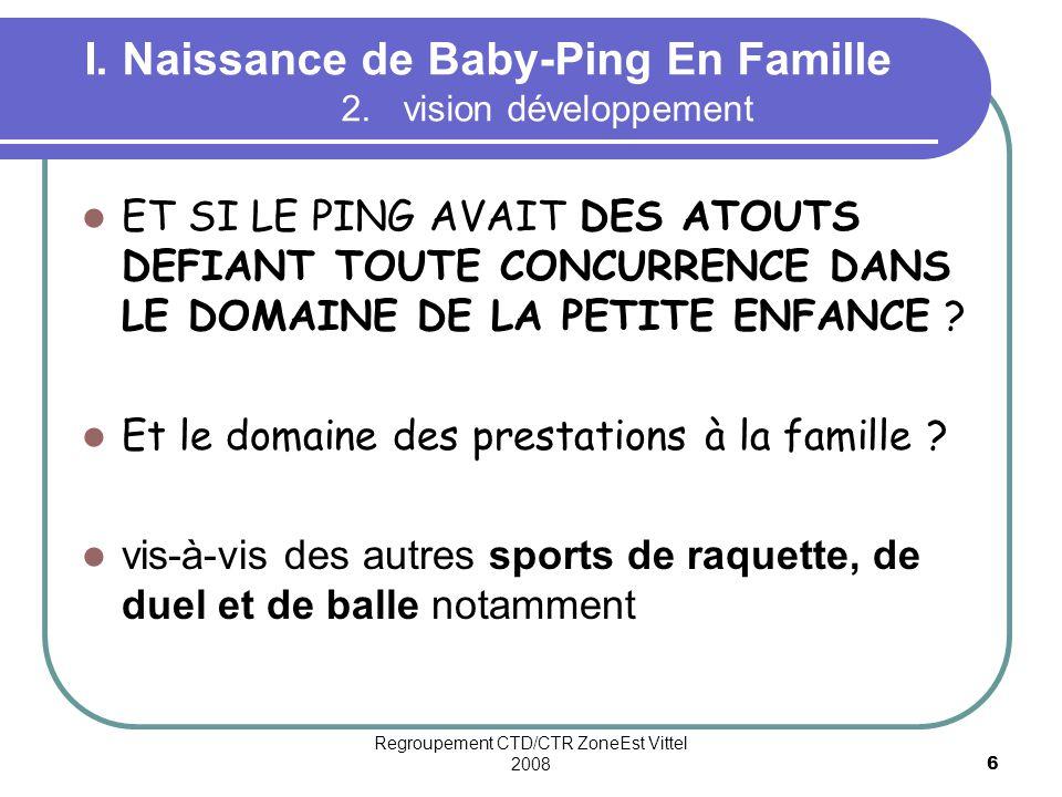 Regroupement CTD/CTR ZoneEst Vittel 20087 I.Naissance de Baby-Ping En Famille 3.