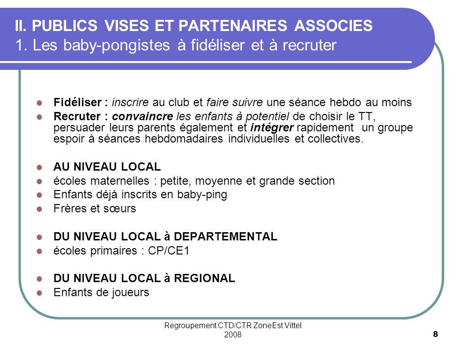 Regroupement CTD/CTR ZoneEst Vittel 20088 II.PUBLICS VISES ET PARTENAIRES ASSOCIES 1.