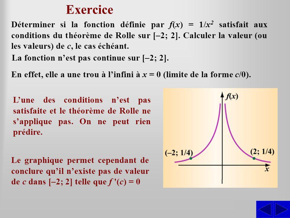 Exercice SS Déterminer si la fonction définie par f(x) = 1/x 2 satisfait aux conditions du théorème de Rolle sur [–2; 2]. Calculer la valeur (ou les v