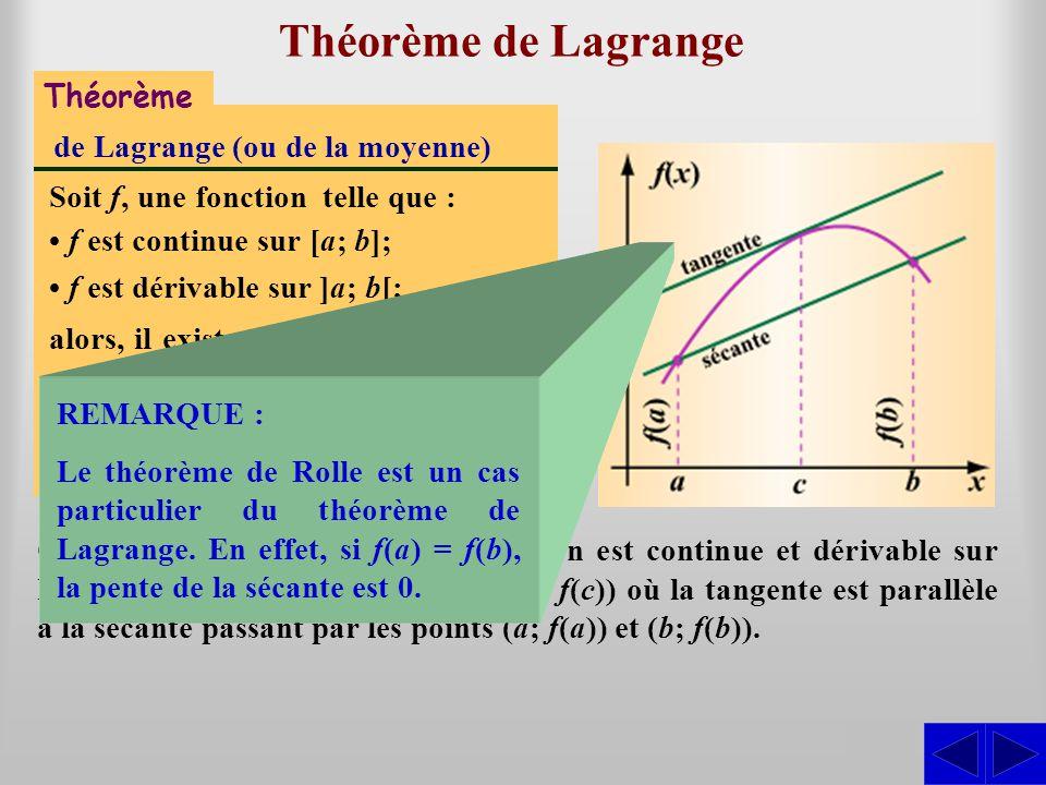 Théorème de Lagrange S Ce théorème affirme que si la fonction est continue et dérivable sur lintervalle alors il existe un point (c; f(c)) où la tangente est parallèle à la sécante passant par les points (a; f(a)) et (b; f(b)).