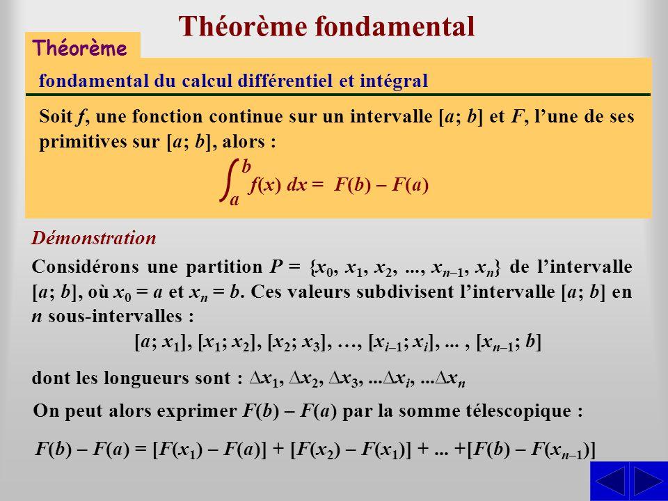 Théorème fondamental S Démonstration Théorème fondamental du calcul différentiel et intégral Soit f, une fonction continue sur un intervalle [a; b] et F, lune de ses primitives sur [a; b], alors : Considérons une partition P = {x 0, x 1, x 2,..., x n–1, x n } de lintervalle [a; b], où x 0 = a et x n = b.