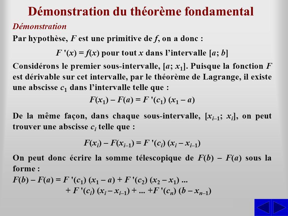 Démonstration du théorème fondamental S Démonstration Par hypothèse, F est une primitive de f, on a donc : F (x) = f(x) pour tout x dans lintervalle [a; b] Considérons le premier sous-intervalle, [a; x 1 ].