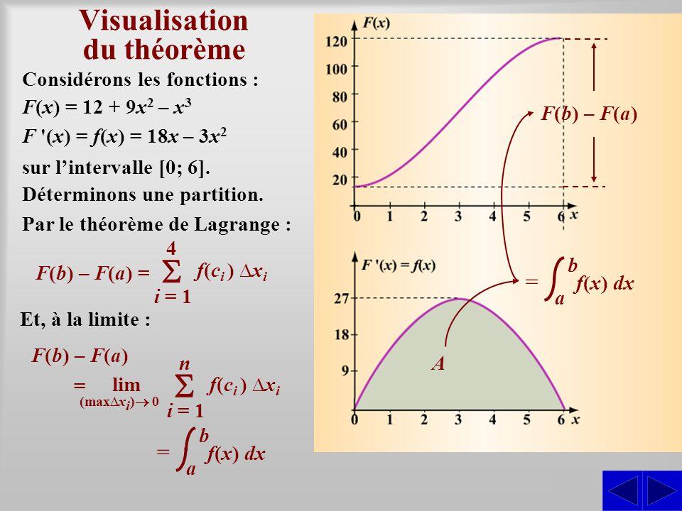 Visualisation du théorème S Considérons les fonctions : F '(x) = f(x) = 18x – 3x 2 i = 1 4 f(c i ) x i F(b) – F(a) = F(b) – F(a) f(x) dx a b = F(x) =