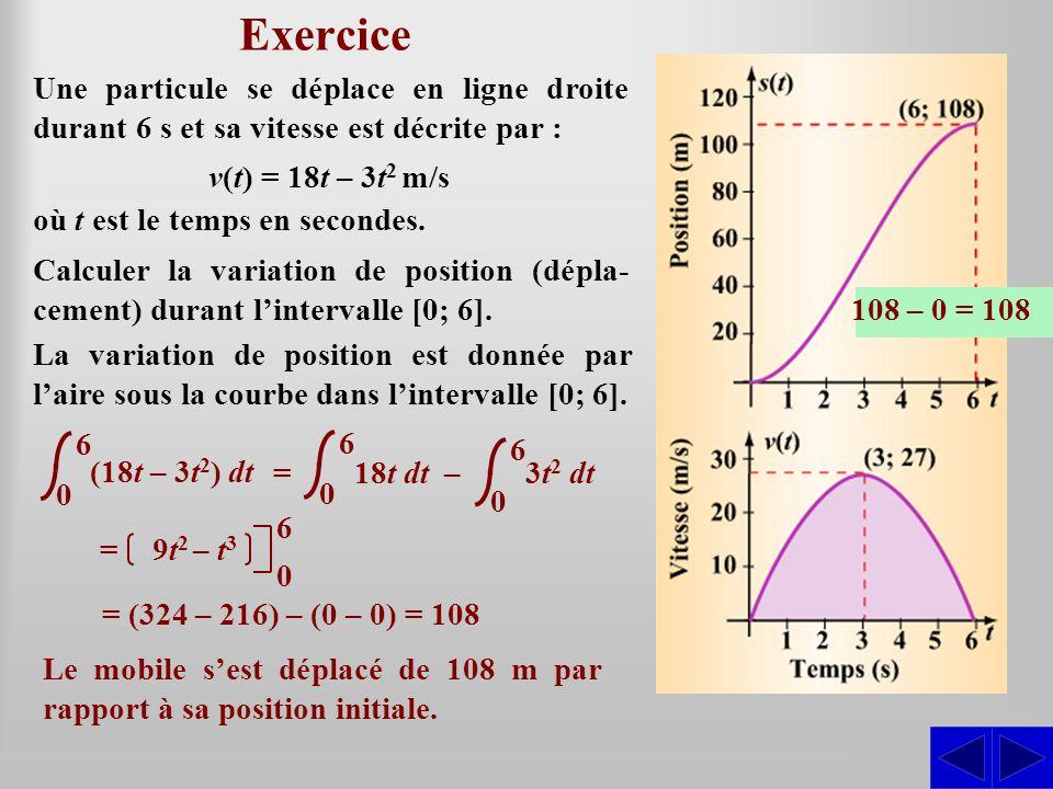 Exercice SS Une particule se déplace en ligne droite durant 6 s et sa vitesse est décrite par : Calculer la variation de position (dépla- cement) durant lintervalle [0; 6].