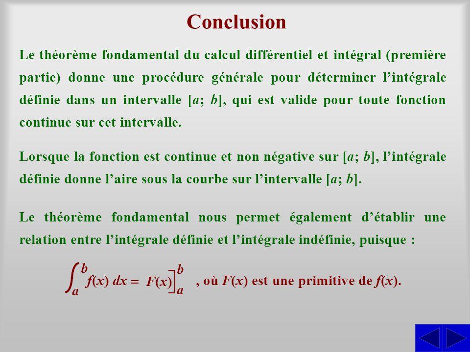 Conclusion Le théorème fondamental nous permet également détablir une relation entre lintégrale définie et lintégrale indéfinie, puisque : Lorsque la