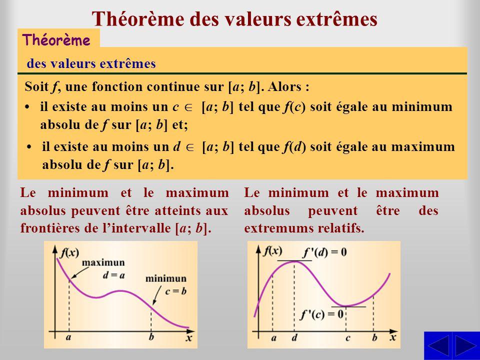 Théorème des valeurs extrêmes SS Le minimum et le maximum absolus peuvent être atteints aux frontières de lintervalle [a; b]. Théorème des valeurs ext